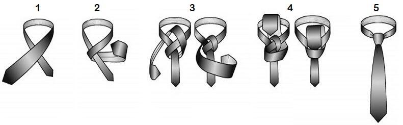 Hur man knyter en slips Falcontailor